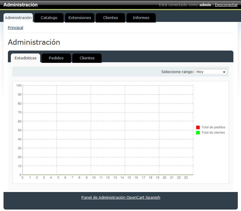 OpenCart Spanish